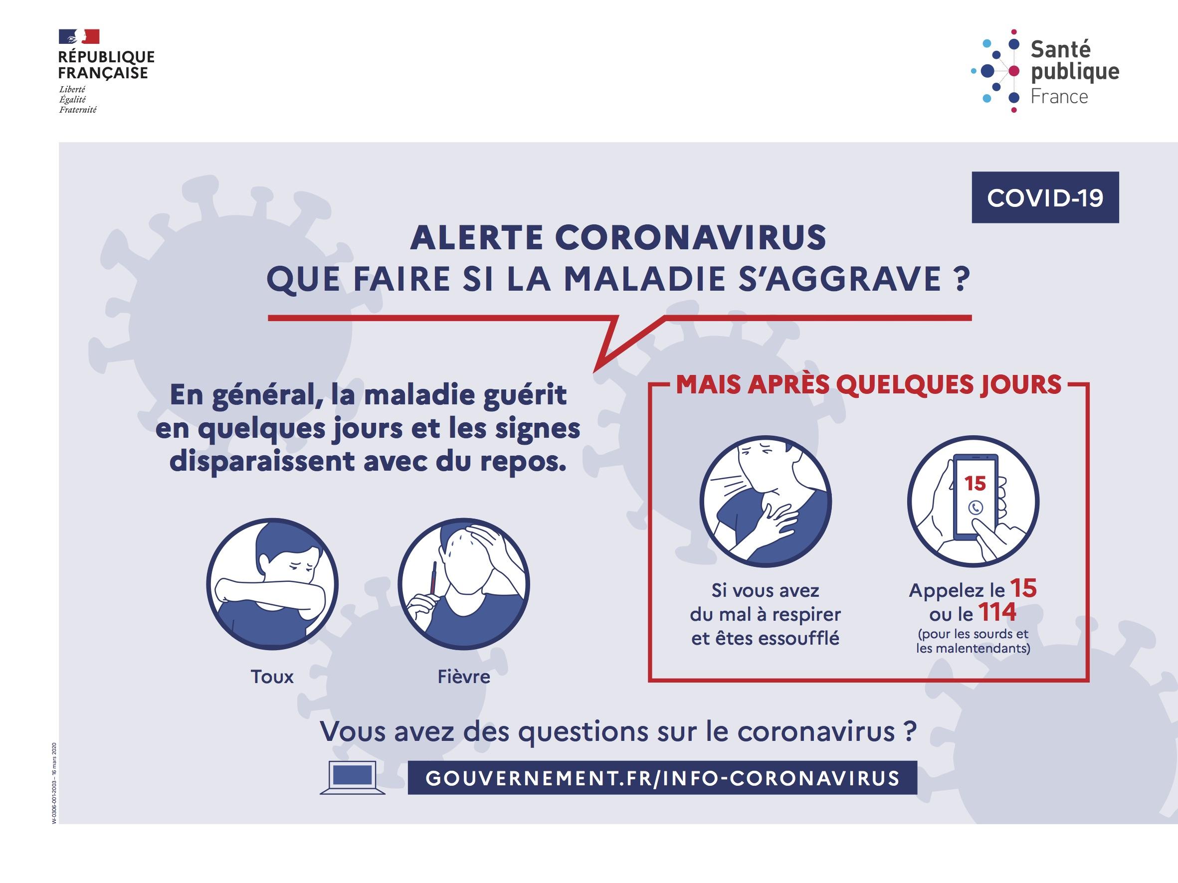 Alerte coronavirus : que faire si la maladie s'aggrave ?
